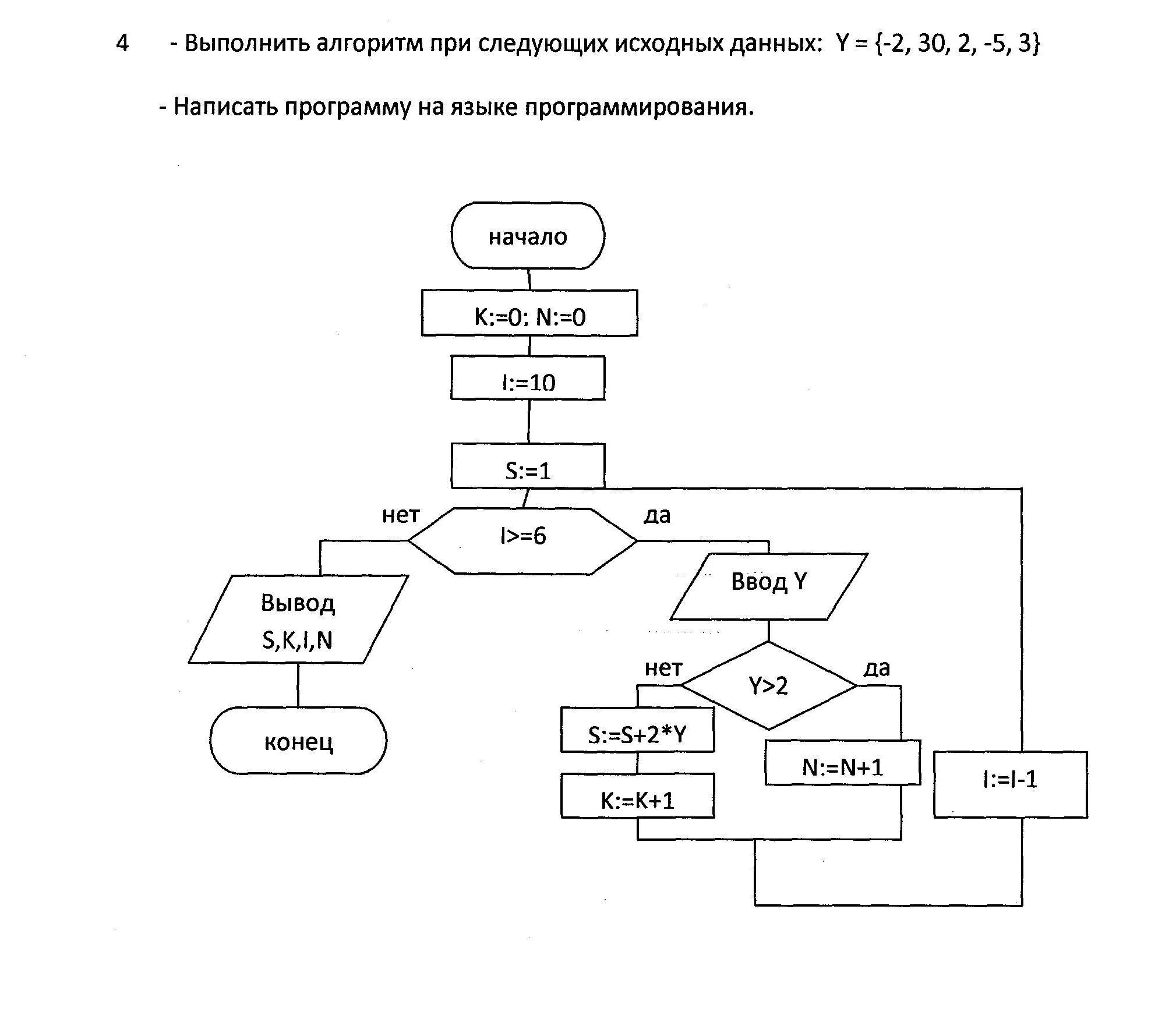 Блок схема алгоритма примеры информатика фото 681